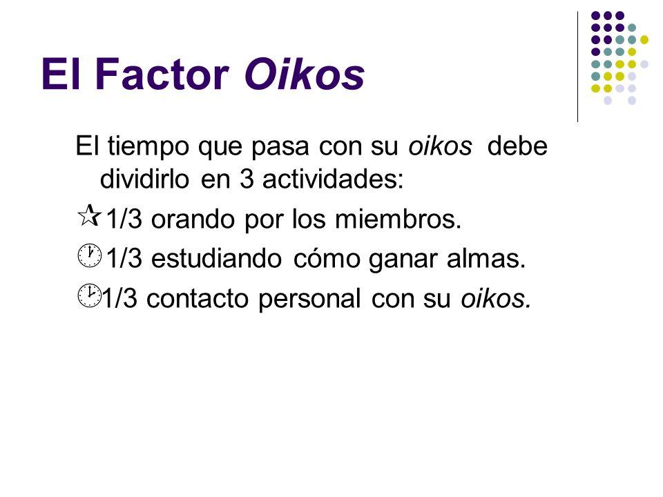 El Factor Oikos Desarrollar un plan para discipular al Oikos. ¿Cuánto tiempo puede pasar cada semana con su oikos? Use un idioma que se entiende. Apre
