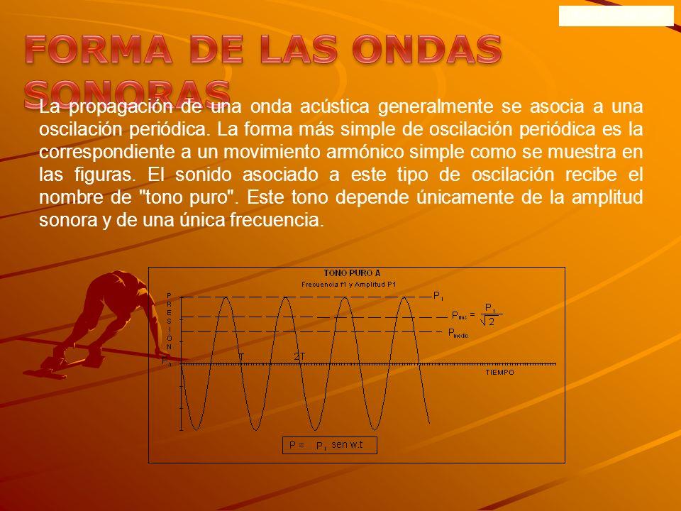 ONDAS SONORAS A título de ejemplo de algunas potencias sonoras se presenta la siguiente tabla: Potencia sonora (w) Ruido ambiental Nivel de potencia (