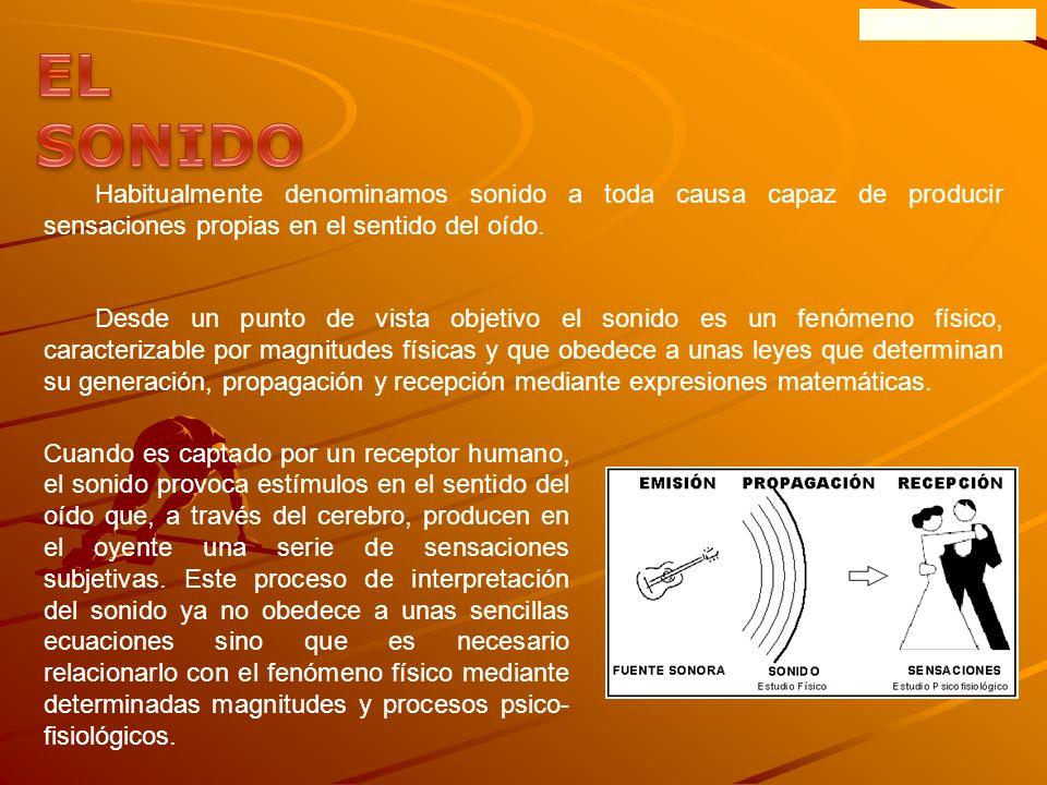 ONDAS SONORAS Habitualmente denominamos sonido a toda causa capaz de producir sensaciones propias en el sentido del oído.
