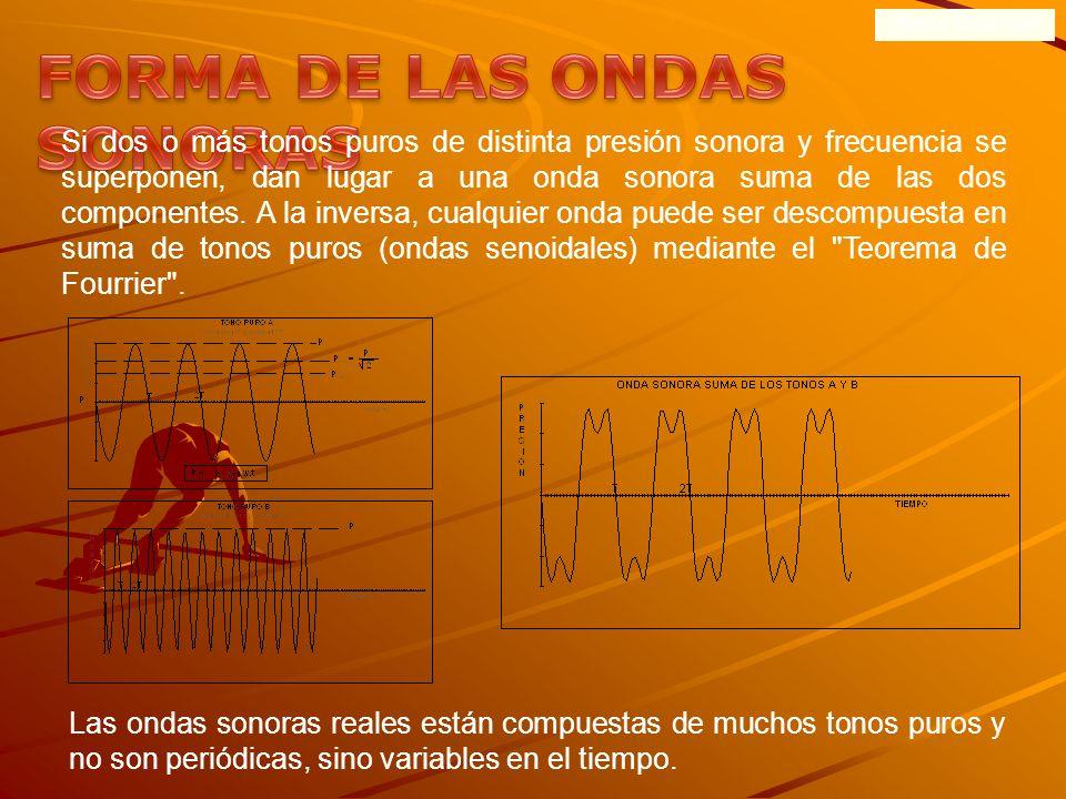 ONDAS SONORAS La propagación de una onda acústica generalmente se asocia a una oscilación periódica. La forma más simple de oscilación periódica es la