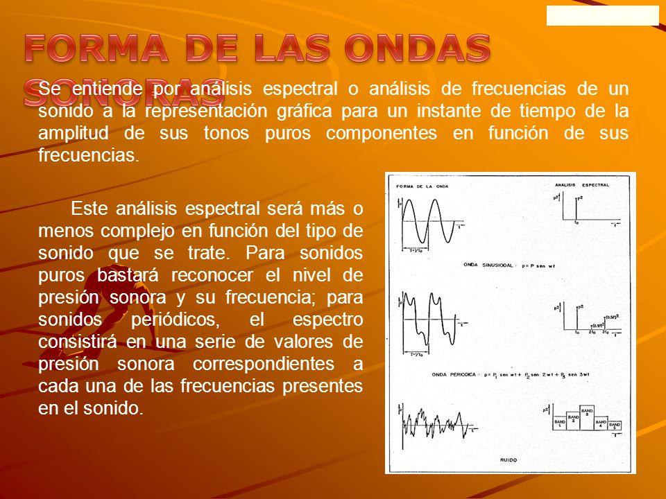 ONDAS SONORAS Si dos o más tonos puros de distinta presión sonora y frecuencia se superponen, dan lugar a una onda sonora suma de las dos componentes.