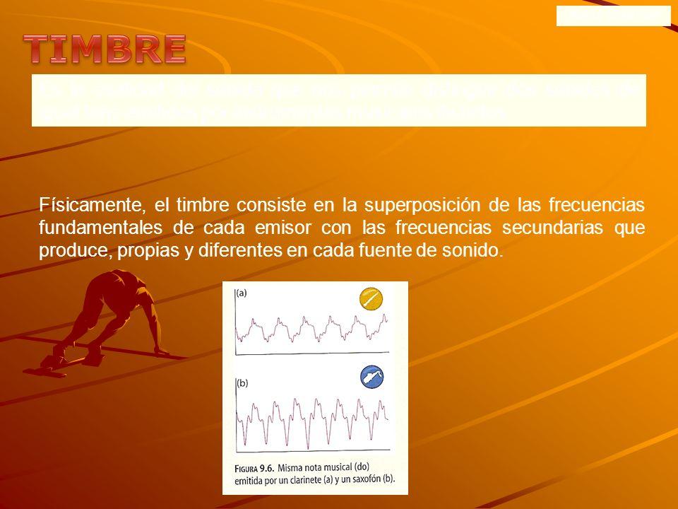ONDAS SONORAS Se entiende por análisis espectral o análisis de frecuencias de un sonido a la representación gráfica para un instante de tiempo de la a