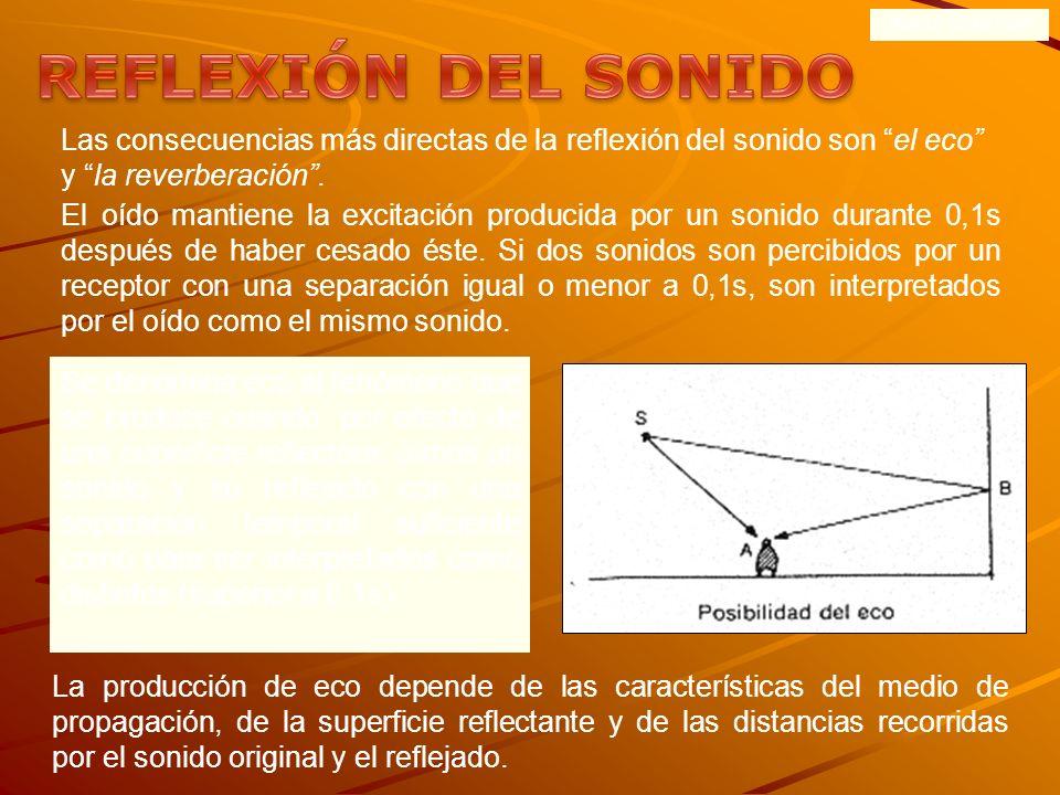 ONDAS SONORAS La reflexión del sonido se produce cuando al chocar con un obstáculo de tamaño superior a su longitud de onda experimenta un cambio de d