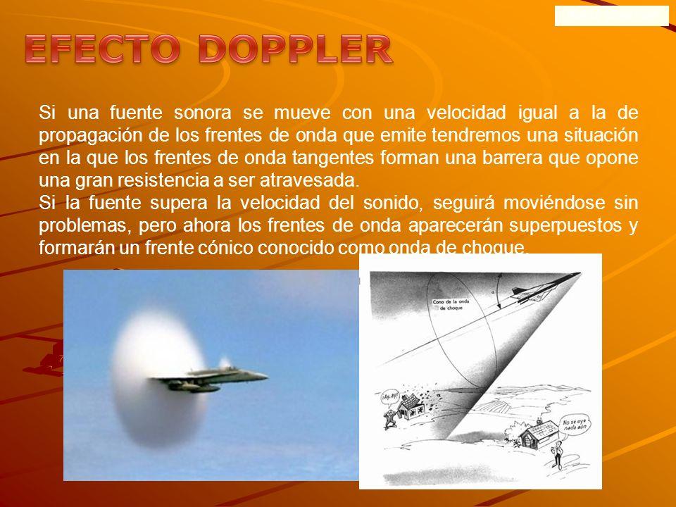 ONDAS SONORAS Se conoce como efecto Doppler el fenómeno debido al movimiento relativo entre una fuente y el observador, por el que cambia la frecuenci