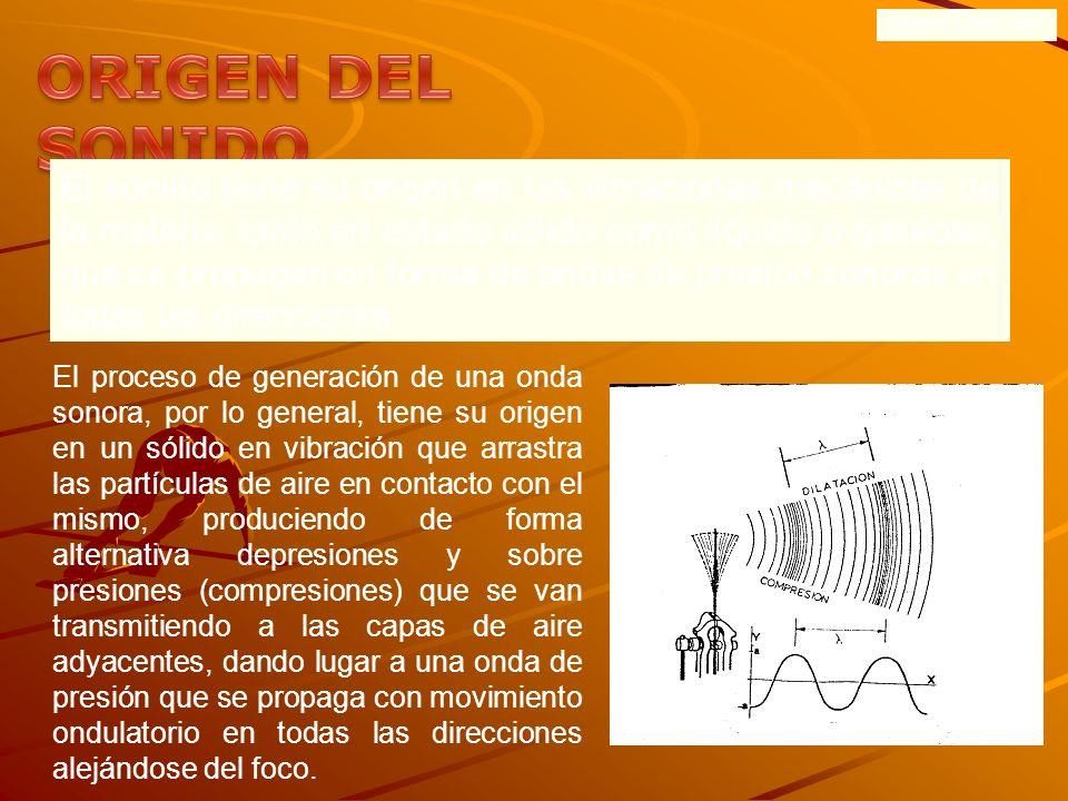 ONDAS SONORAS Desde el punto de vista físico, el sonido es una perturbación mecánica que se propaga en forma de onda longitudinal a través de un medio