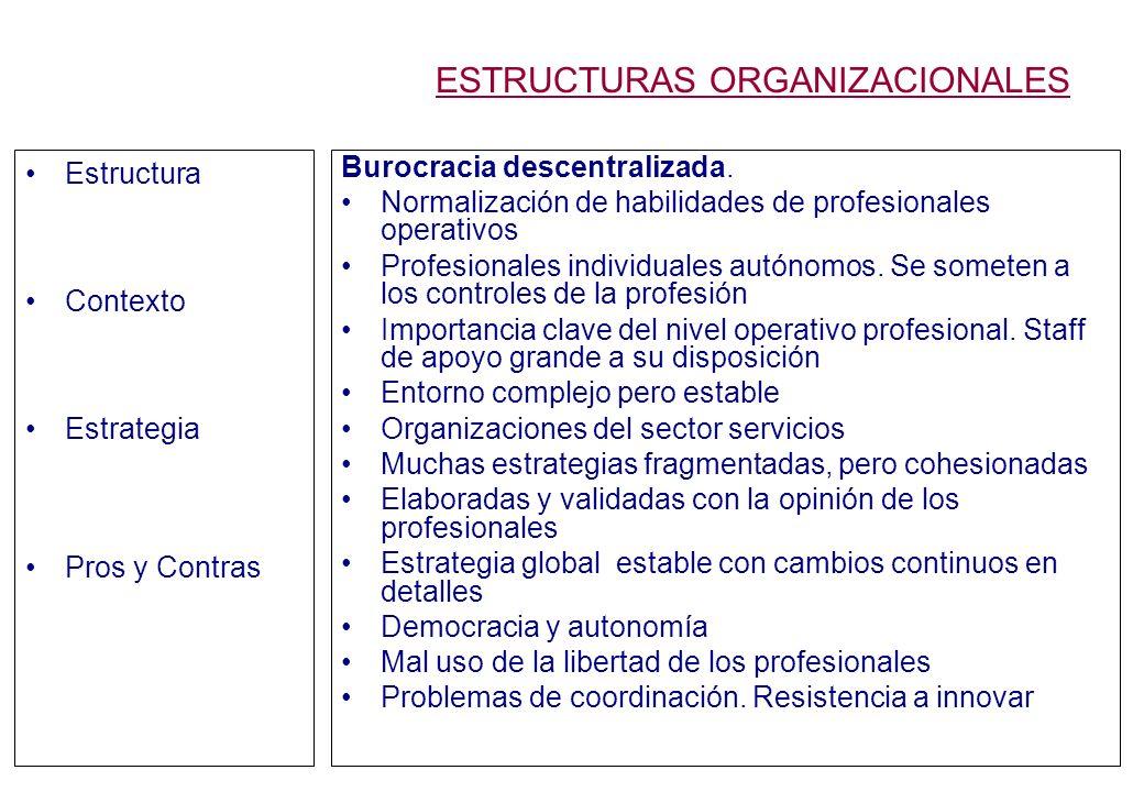 Estructura Contexto Estrategia Pros y Contras Burocracia descentralizada.
