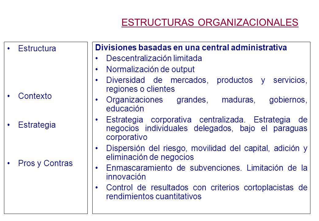 Estructura Contexto Estrategia Pros y Contras Divisiones basadas en una central administrativa Descentralización limitada Normalización de output Diversidad de mercados, productos y servicios, regiones o clientes Organizaciones grandes, maduras, gobiernos, educación Estrategia corporativa centralizada.
