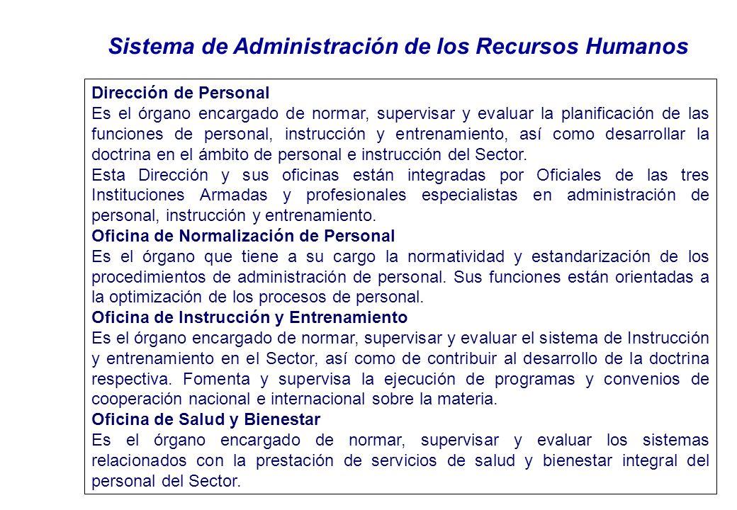 Dirección de Personal Es el órgano encargado de normar, supervisar y evaluar la planificación de las funciones de personal, instrucción y entrenamiento, así como desarrollar la doctrina en el ámbito de personal e instrucción del Sector.