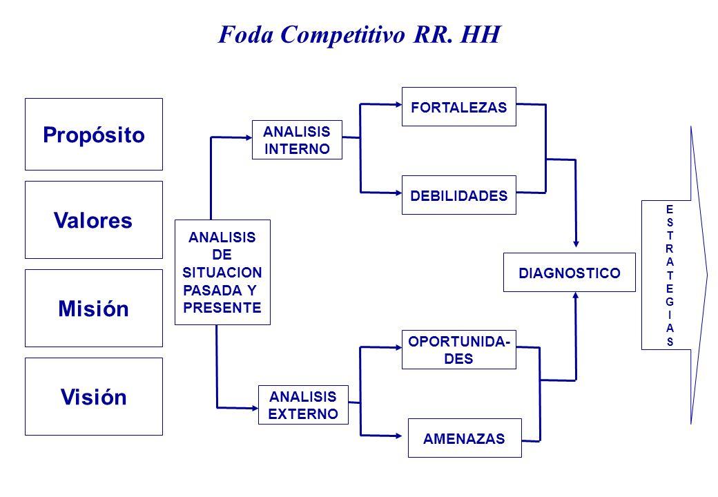 Foda Competitivo RR.