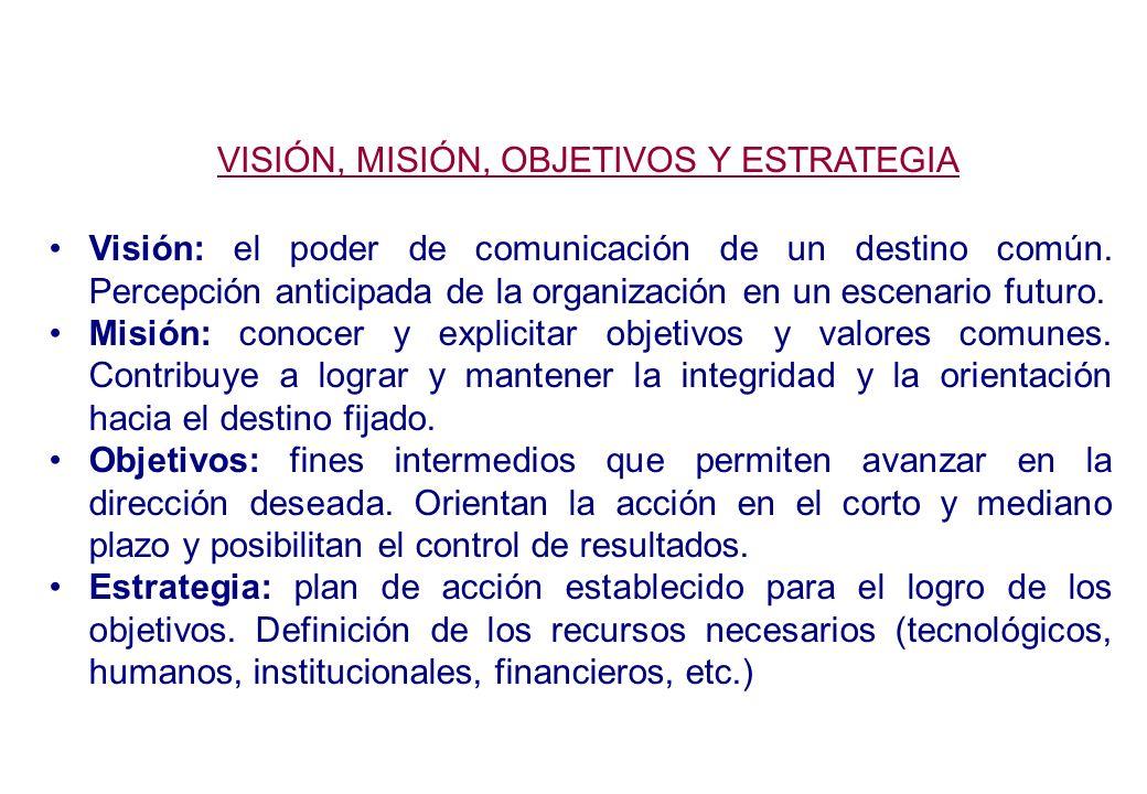 VISIÓN, MISIÓN, OBJETIVOS Y ESTRATEGIA Visión: el poder de comunicación de un destino común.
