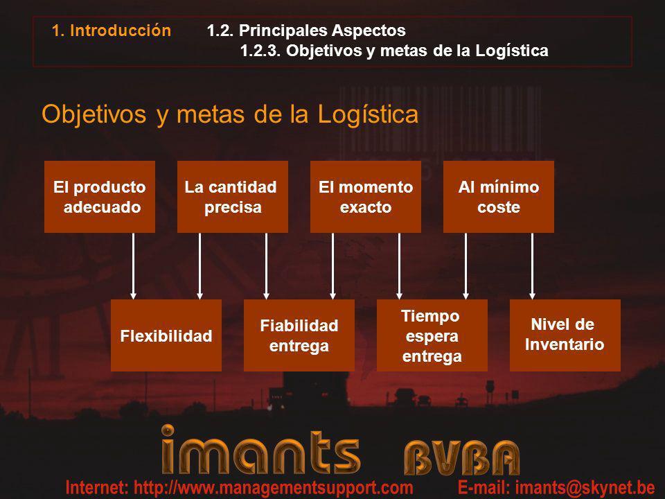 1.2. Principales Aspectos 1.2.3. Objetivos y metas de la Logística 1. Introducción Objetivos y metas de la Logística El producto adecuado La cantidad