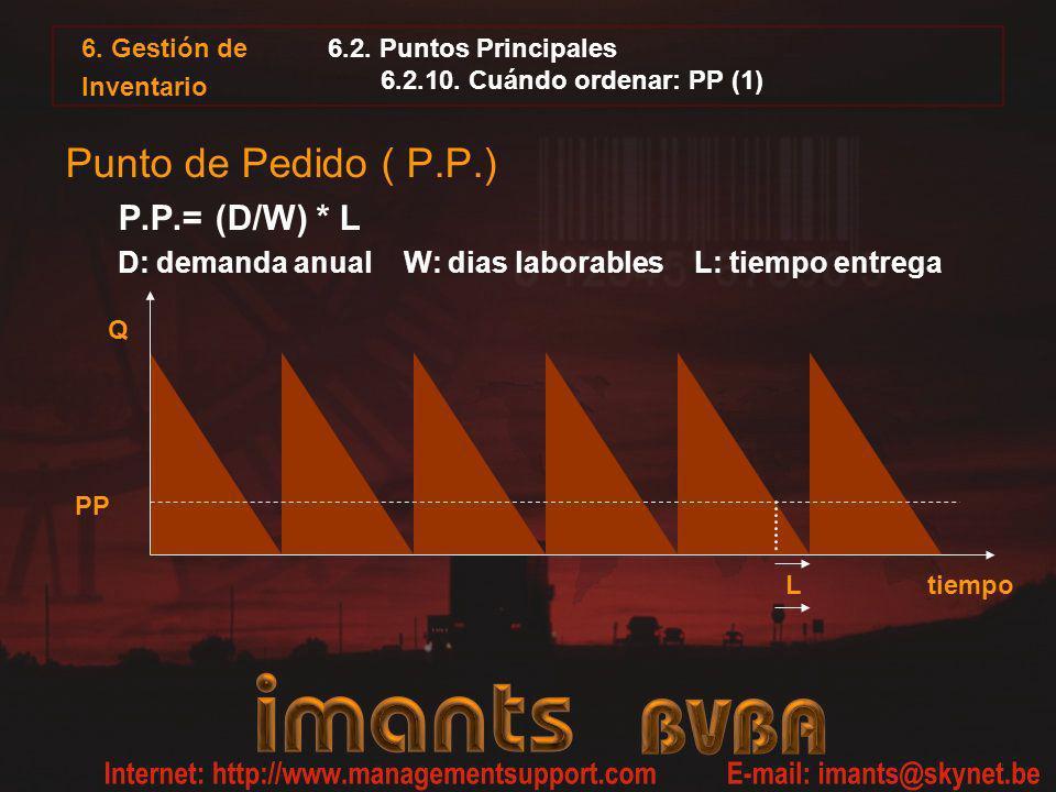 6.2. Puntos Principales 6.2.10. Cuándo ordenar: PP (1) Punto de Pedido ( P.P.) P.P.= (D/W) * L D: demanda anual W: dias laborables L: tiempo entrega 6