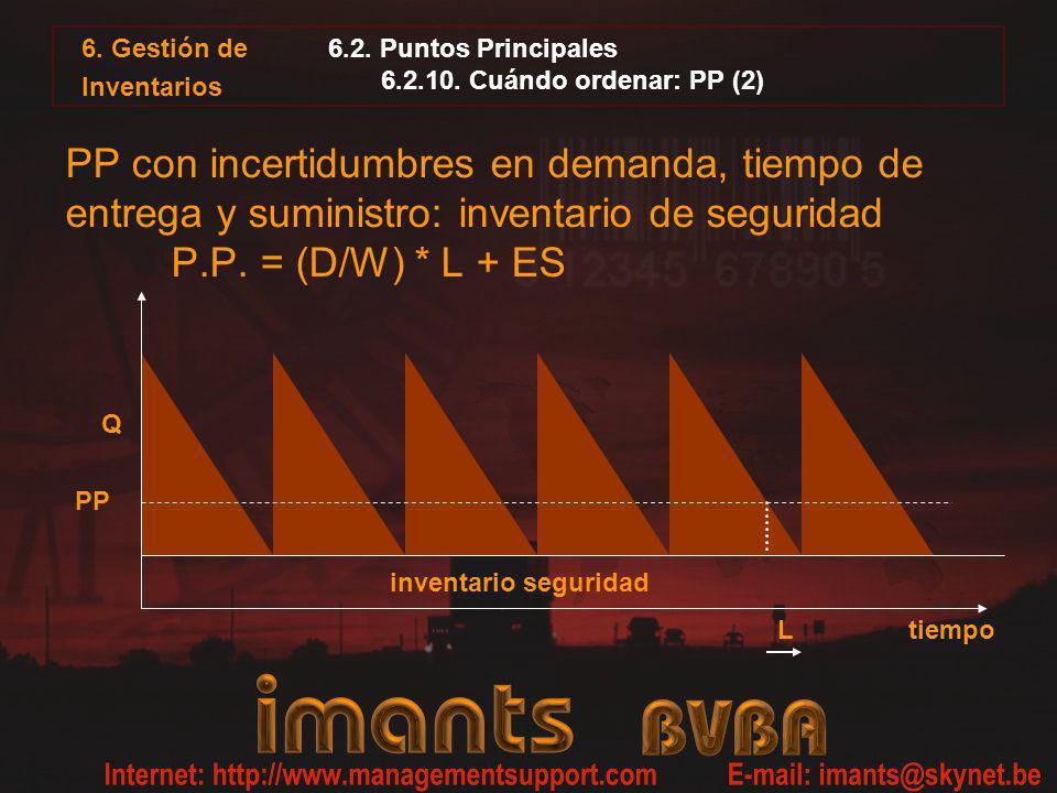 6.2. Puntos Principales 6.2.10. Cuándo ordenar: PP (2) PP con incertidumbres en demanda, tiempo de entrega y suministro: inventario de seguridad P.P.