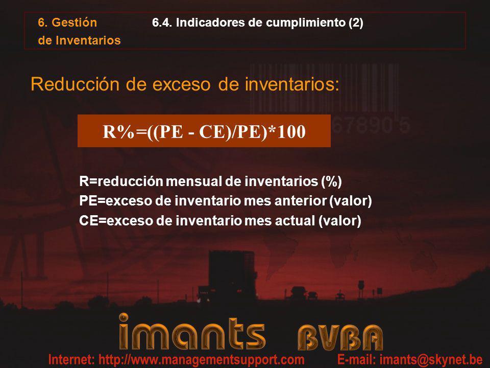 6.4. Indicadores de cumplimiento (2) Reducción de exceso de inventarios: R=reducción mensual de inventarios (%) PE=exceso de inventario mes anterior (