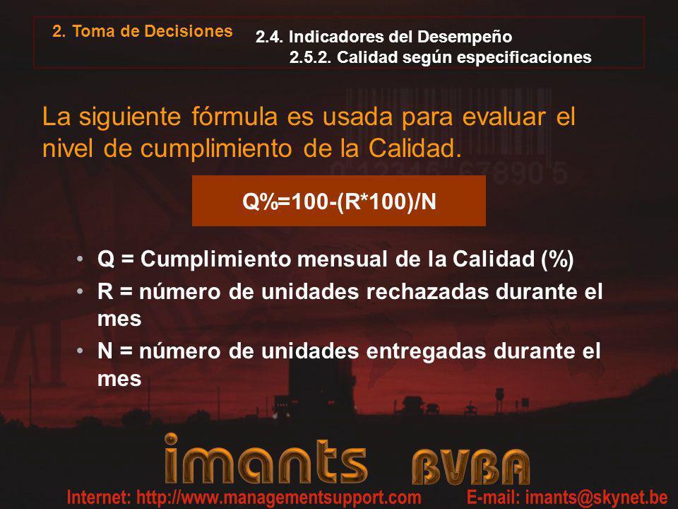 Q%=100-(R*100)/N 2. Toma de Decisiones 2.4. Indicadores del Desempeño 2.5.2. Calidad según especificaciones La siguiente fórmula es usada para evaluar