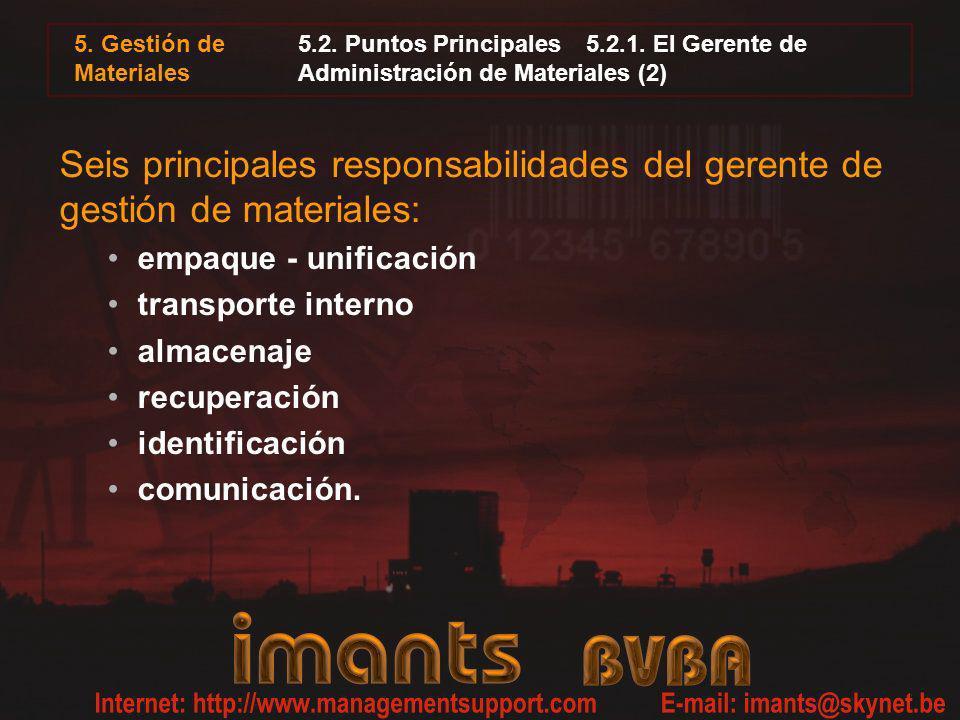 5. Gestión de Materiales 5.2. Puntos Principales5.2.1. El Gerente de Administración de Materiales (2) Seis principales responsabilidades del gerente d