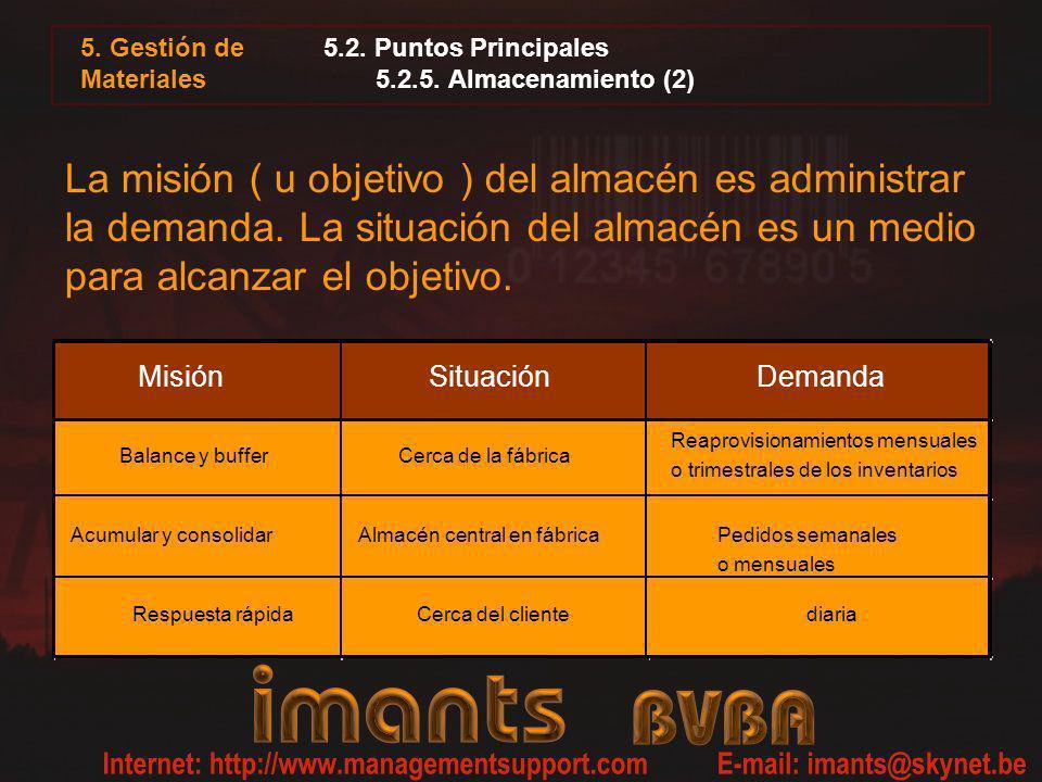 5.2. Puntos Principales 5.2.5. Almacenamiento (2) 5. Gestión de Materiales La misión ( u objetivo ) del almacén es administrar la demanda. La situació