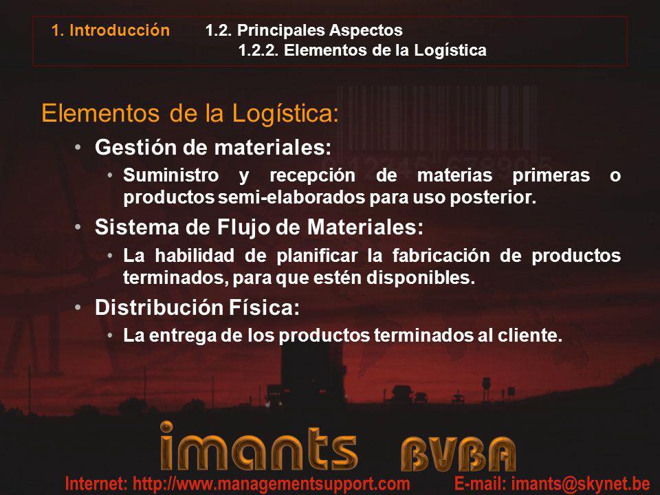 1.2. Principales Aspectos 1.2.2. Elementos de la Logística Elementos de la Logística: Gestión de materiales: Suministro y recepción de materias primer