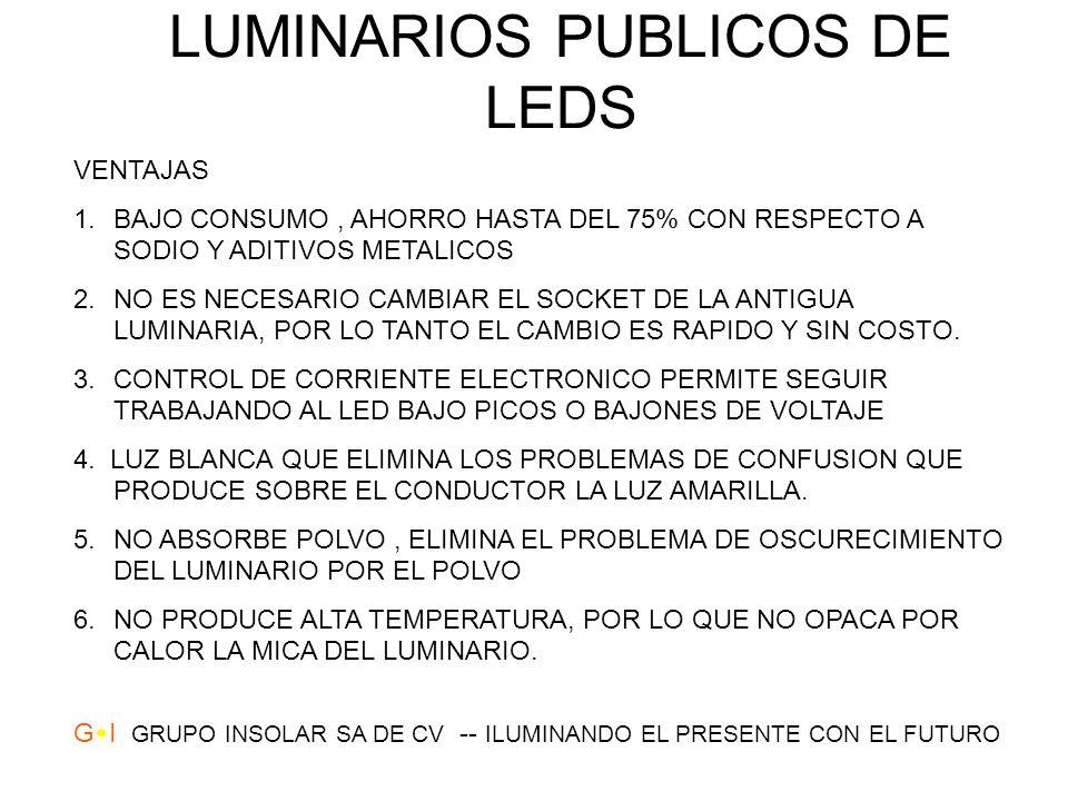 LUMINARIOS PUBLICOS DE LEDS VENTAJAS 1.BAJO CONSUMO, AHORRO HASTA DEL 75% CON RESPECTO A SODIO Y ADITIVOS METALICOS 2.NO ES NECESARIO CAMBIAR EL SOCKE