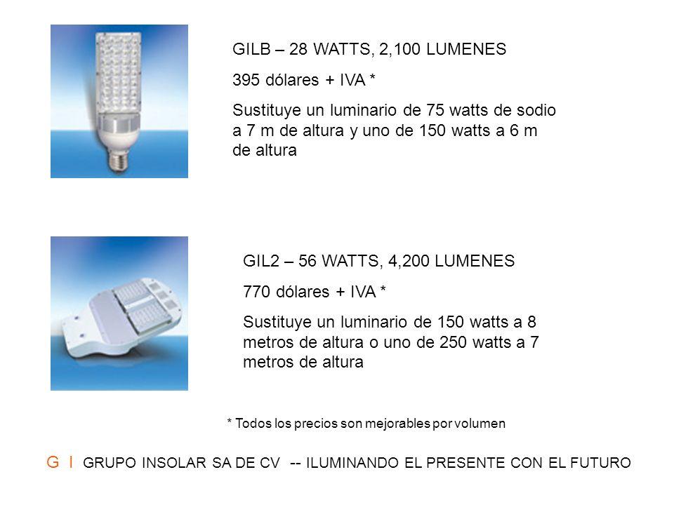 GIL4 – 112 WATTS, 8,400 LUMENES 1,290 dólares + IVA * Sustituye un luminario de 250 watts de sodio a 8 m de altura G I GRUPO INSOLAR SA DE CV -- ILUMINANDO EL PRESENTE CON EL FUTURO GIL6 – 168 WATTS, 12,600 LUMENES 1,590 dólares + IVA * Sustituye un luminario de 400 watts a 8 metros de altura * Todos los precios son mejorables por volumen