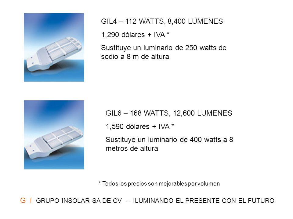 GIL4 – 112 WATTS, 8,400 LUMENES 1,290 dólares + IVA * Sustituye un luminario de 250 watts de sodio a 8 m de altura G I GRUPO INSOLAR SA DE CV -- ILUMI