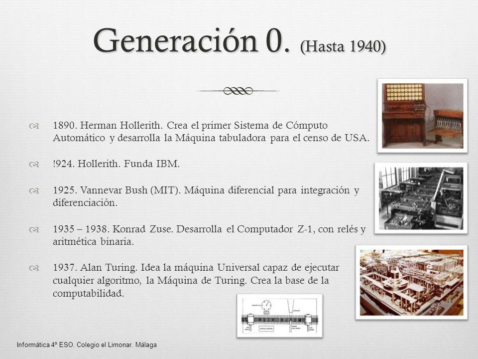 Generación 0. (Hasta 1940) 1890. Herman Hollerith. Crea el primer Sistema de Cómputo Automático y desarrolla la Máquina tabuladora para el censo de US