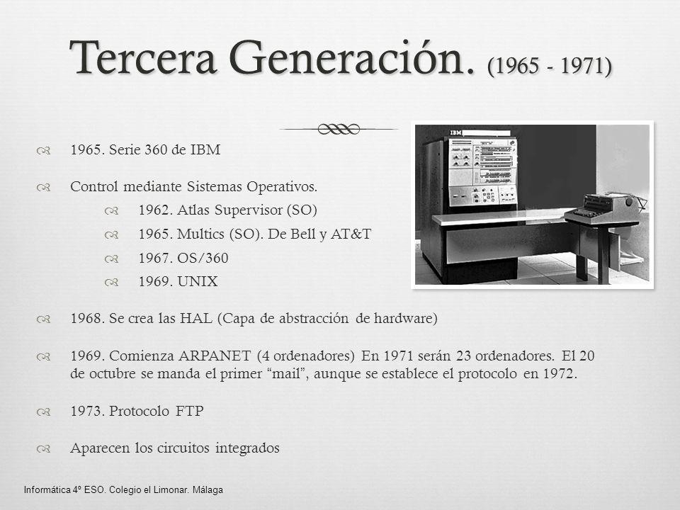 Tercera Generación. (1965 - 1971) 1965. Serie 360 de IBM Control mediante Sistemas Operativos. 1962. Atlas Supervisor (SO) 1965. Multics (SO). De Bell