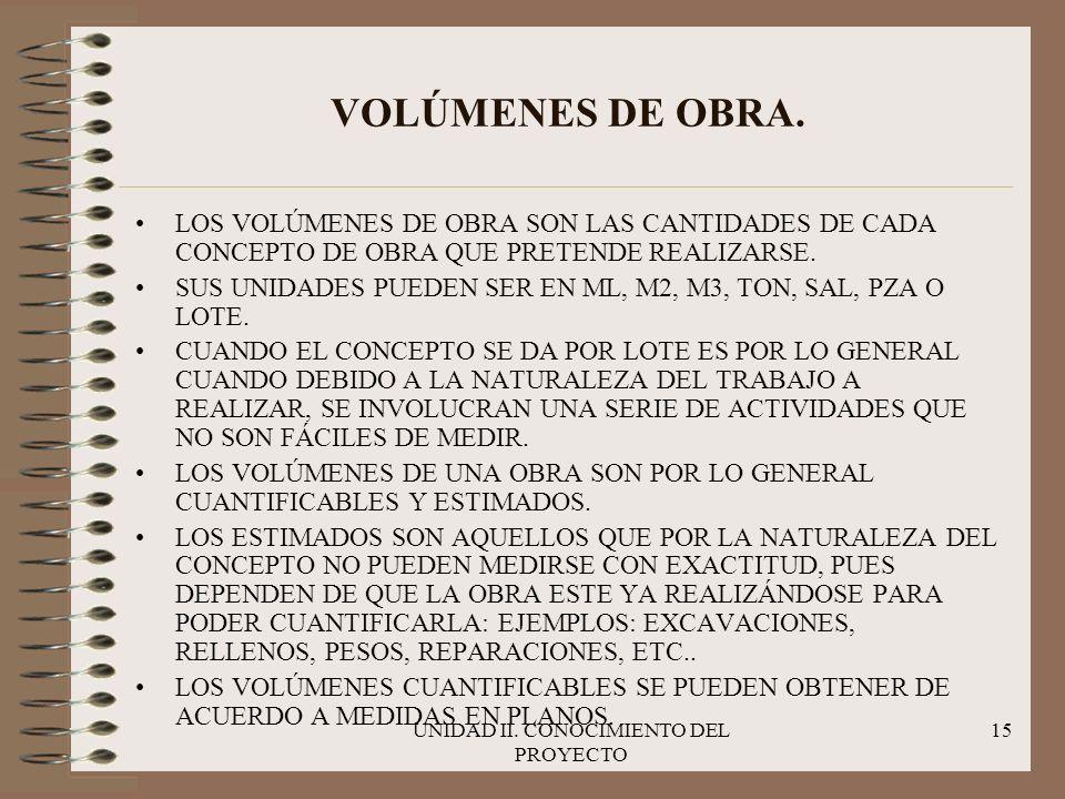 UNIDAD II. CONOCIMIENTO DEL PROYECTO 15 VOLÚMENES DE OBRA. LOS VOLÚMENES DE OBRA SON LAS CANTIDADES DE CADA CONCEPTO DE OBRA QUE PRETENDE REALIZARSE.