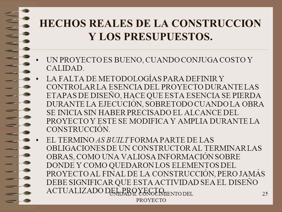 UNIDAD II. CONOCIMIENTO DEL PROYECTO 25 HECHOS REALES DE LA CONSTRUCCION Y LOS PRESUPUESTOS. UN PROYECTO ES BUENO, CUANDO CONJUGA COSTO Y CALIDAD. LA