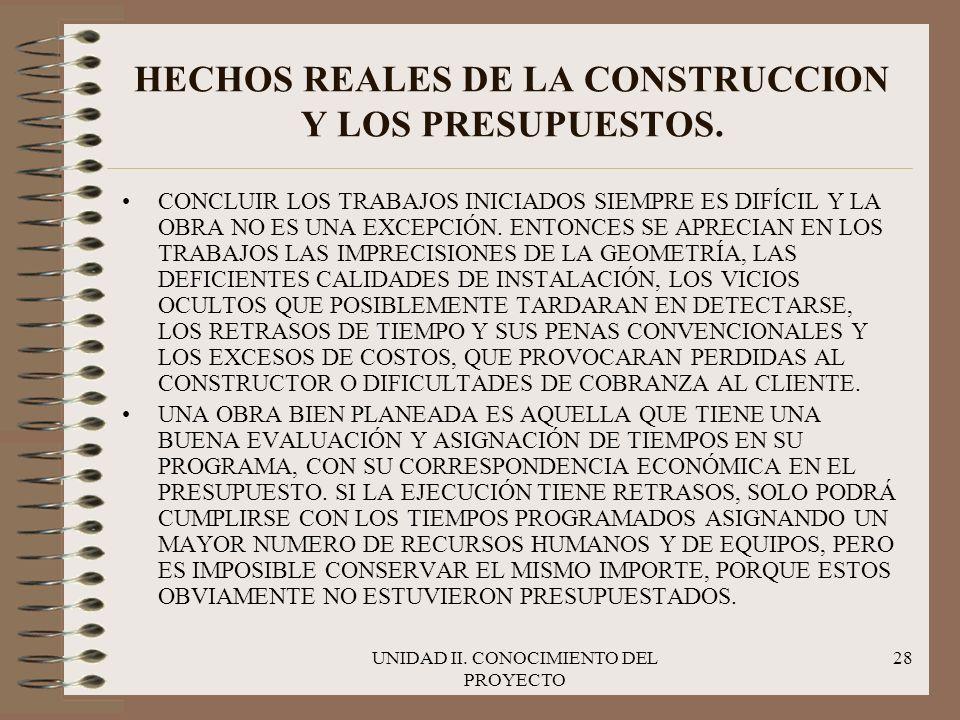 UNIDAD II. CONOCIMIENTO DEL PROYECTO 28 HECHOS REALES DE LA CONSTRUCCION Y LOS PRESUPUESTOS. CONCLUIR LOS TRABAJOS INICIADOS SIEMPRE ES DIFÍCIL Y LA O