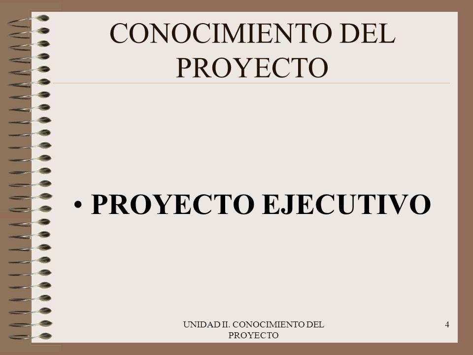 UNIDAD II.CONOCIMIENTO DEL PROYECTO 15 VOLÚMENES DE OBRA.