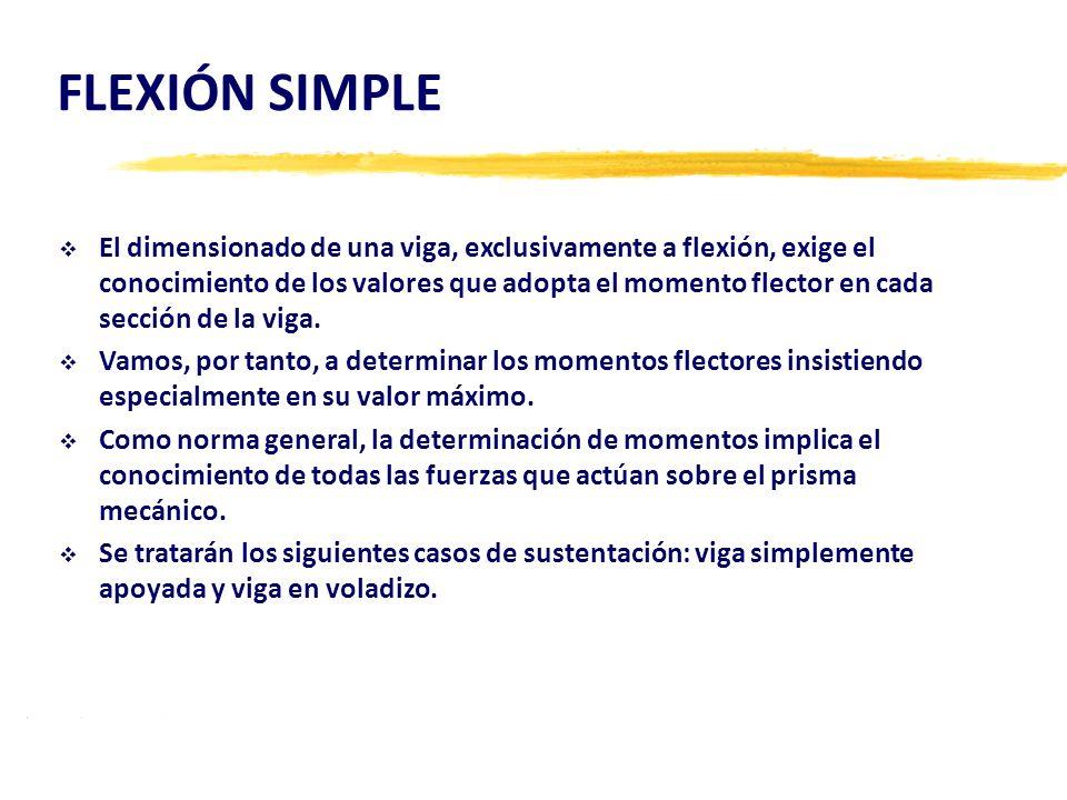 FLEXIÓN SIMPLE El dimensionado de una viga, exclusivamente a flexión, exige el conocimiento de los valores que adopta el momento flector en cada secci