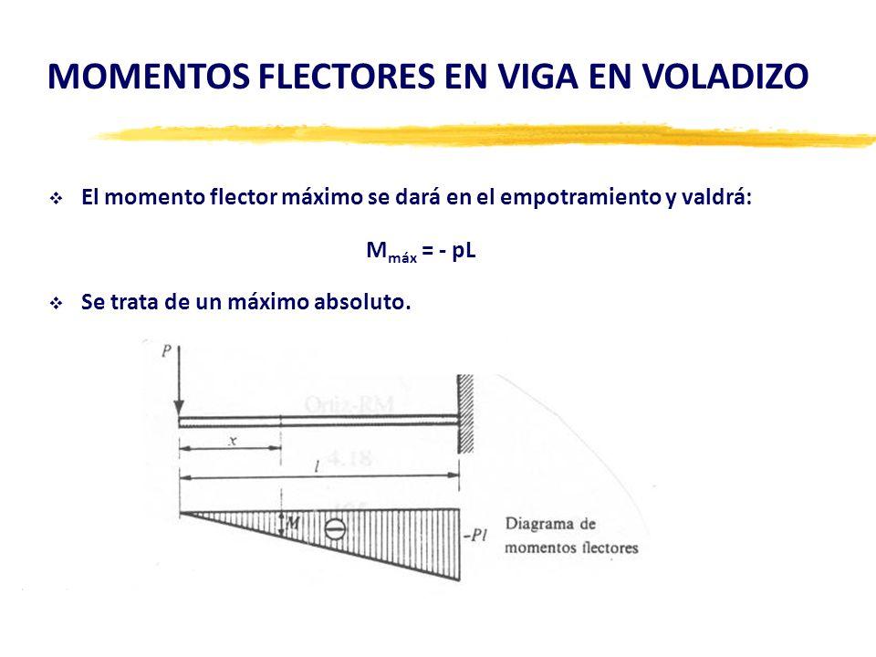 MOMENTOS FLECTORES EN VIGA EN VOLADIZO El momento flector máximo se dará en el empotramiento y valdrá: M máx = - pL Se trata de un máximo absoluto.
