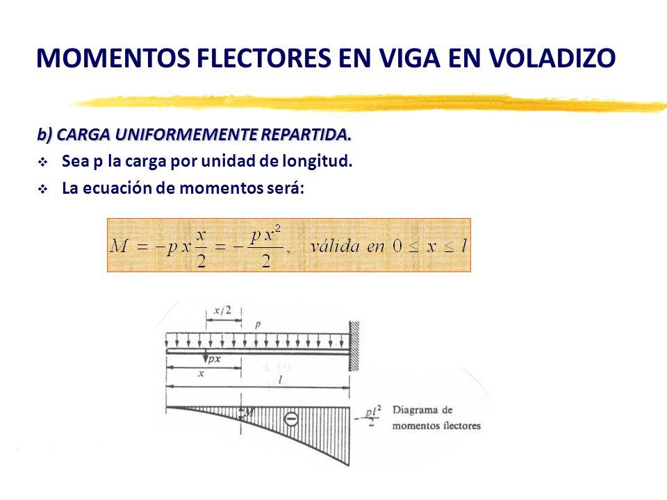 MOMENTOS FLECTORES EN VIGA EN VOLADIZO b) CARGA UNIFORMEMENTE REPARTIDA. Sea p la carga por unidad de longitud. La ecuación de momentos será: