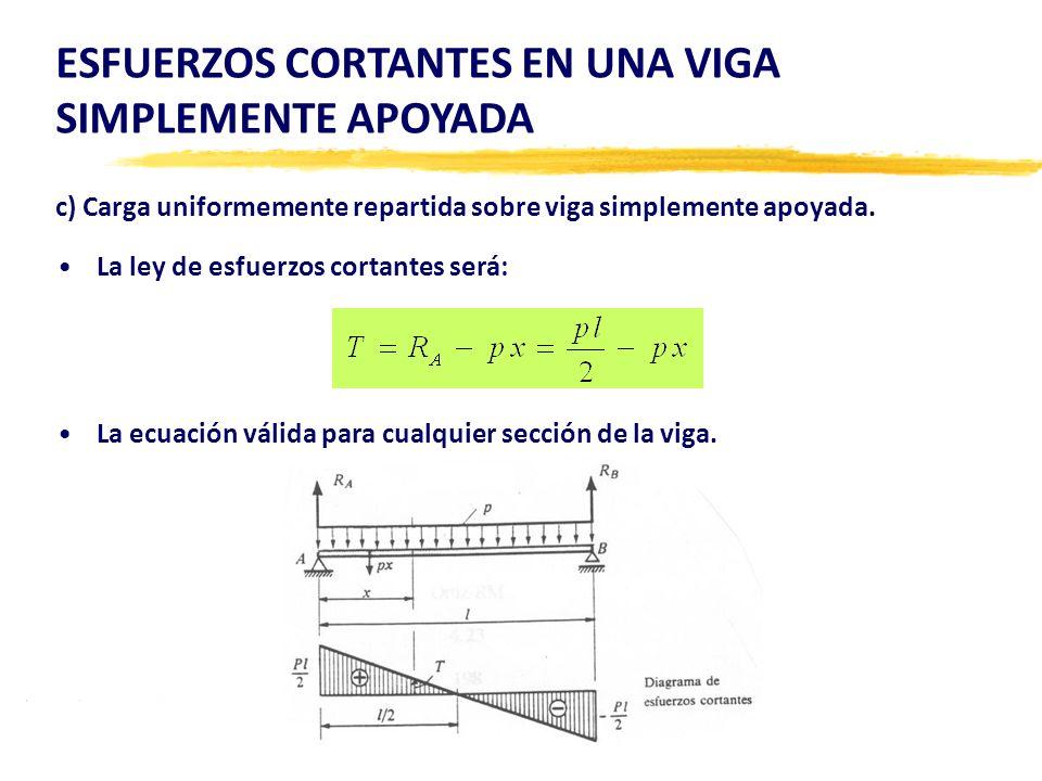 c) Carga uniformemente repartida sobre viga simplemente apoyada. La ley de esfuerzos cortantes será: La ecuación válida para cualquier sección de la v