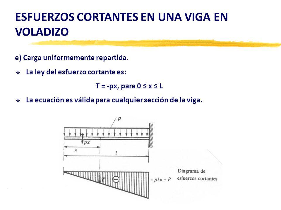 e) Carga uniformemente repartida. La ley del esfuerzo cortante es: T = -px, para 0 x L La ecuación es válida para cualquier sección de la viga. ESFUER