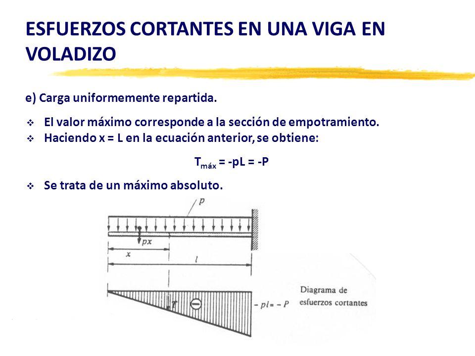 e) Carga uniformemente repartida. El valor máximo corresponde a la sección de empotramiento. Haciendo x = L en la ecuación anterior, se obtiene: T máx