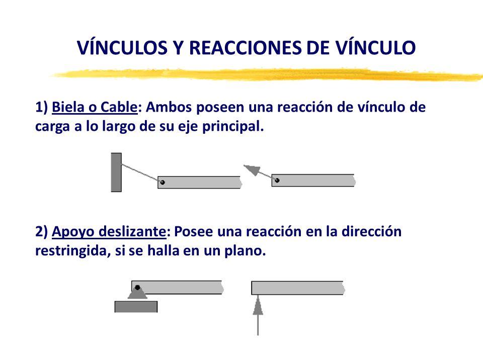 VÍNCULOS Y REACCIONES DE VÍNCULO 1) Biela o Cable: Ambos poseen una reacción de vínculo de carga a lo largo de su eje principal. 2) Apoyo deslizante: