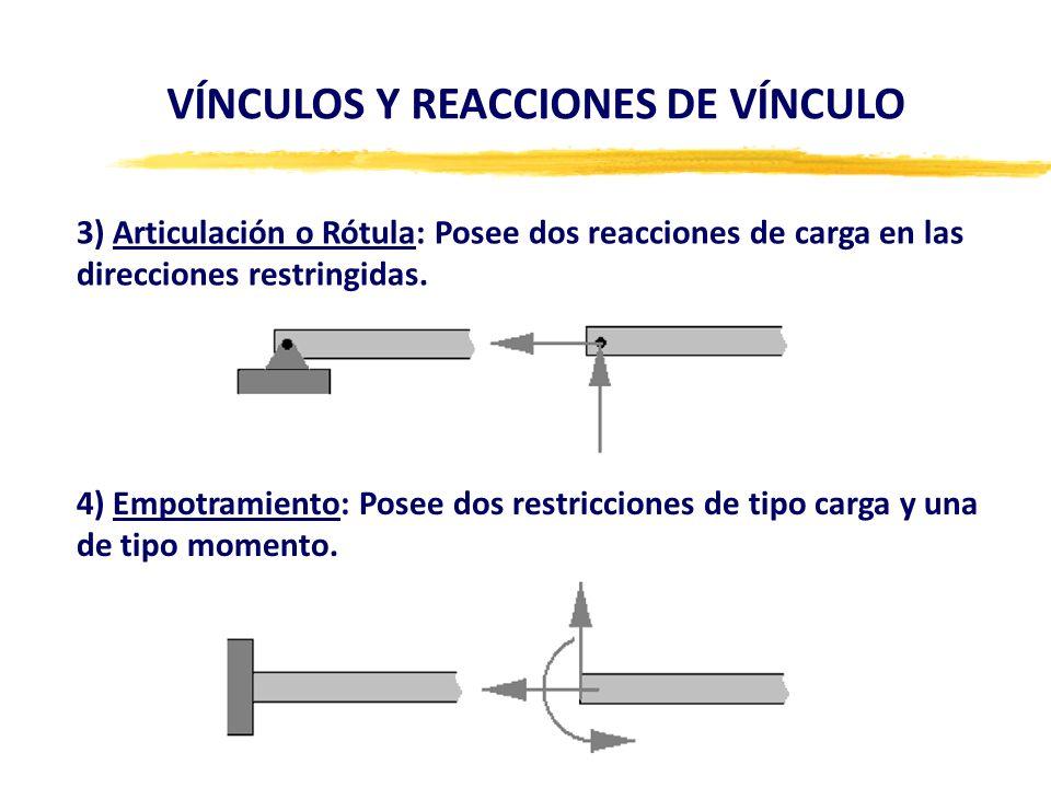 VÍNCULOS Y REACCIONES DE VÍNCULO 3) Articulación o Rótula: Posee dos reacciones de carga en las direcciones restringidas. 4) Empotramiento: Posee dos