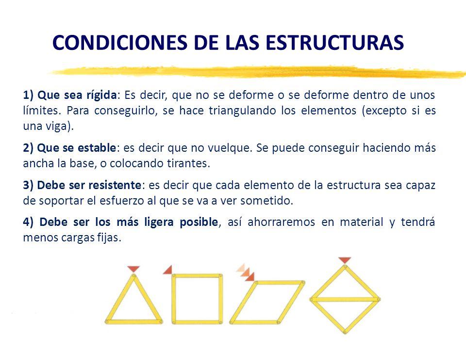 CONDICIONES DE LAS ESTRUCTURAS 1) Que sea rígida: Es decir, que no se deforme o se deforme dentro de unos límites. Para conseguirlo, se hace triangula