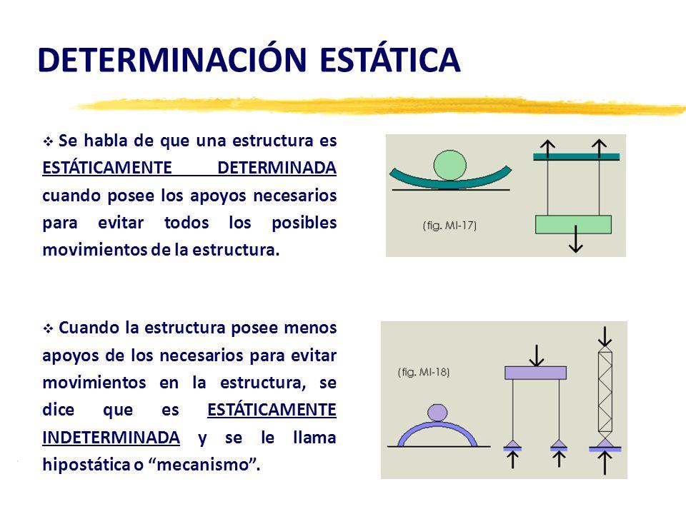 DETERMINACIÓN ESTÁTICA Se habla de que una estructura es ESTÁTICAMENTE DETERMINADA cuando posee los apoyos necesarios para evitar todos los posibles m