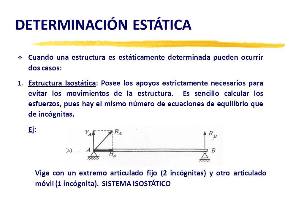 DETERMINACIÓN ESTÁTICA Cuando una estructura es estáticamente determinada pueden ocurrir dos casos: 1. Estructura Isostática: Posee los apoyos estrict