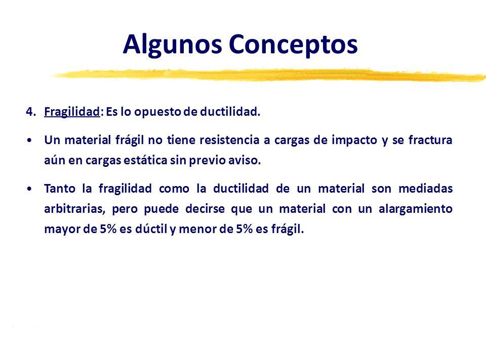 4.Fragilidad: Es lo opuesto de ductilidad. Un material frágil no tiene resistencia a cargas de impacto y se fractura aún en cargas estática sin previo