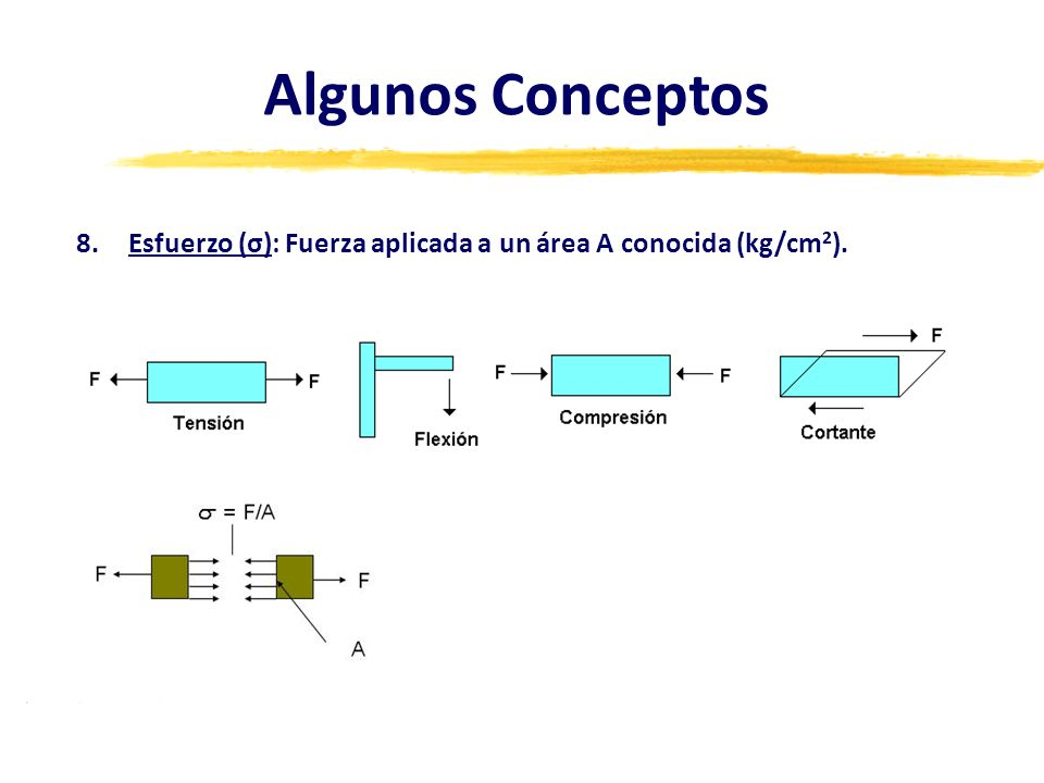 8.Esfuerzo (σ): Fuerza aplicada a un área A conocida (kg/cm 2 ). Algunos Conceptos