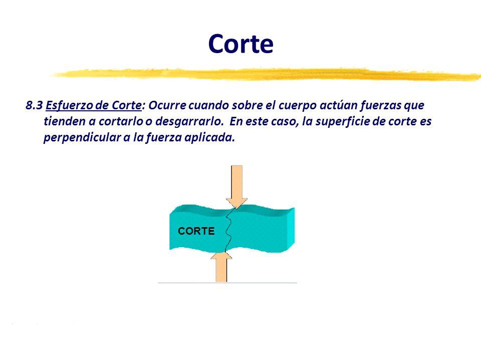 8.3 Esfuerzo de Corte: Ocurre cuando sobre el cuerpo actúan fuerzas que tienden a cortarlo o desgarrarlo. En este caso, la superficie de corte es perp