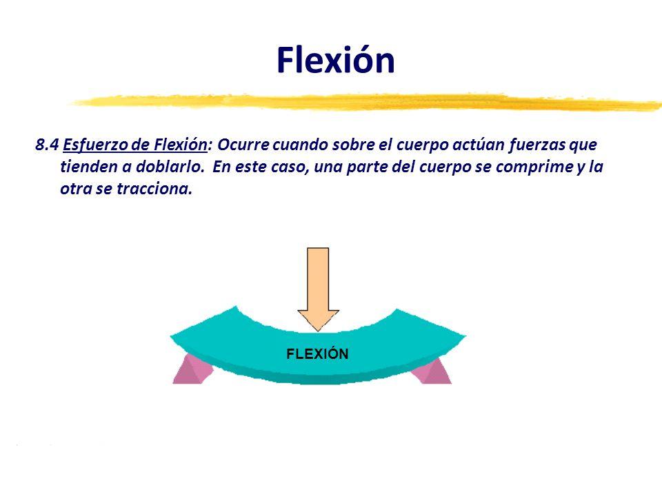 8.4 Esfuerzo de Flexión: Ocurre cuando sobre el cuerpo actúan fuerzas que tienden a doblarlo. En este caso, una parte del cuerpo se comprime y la otra