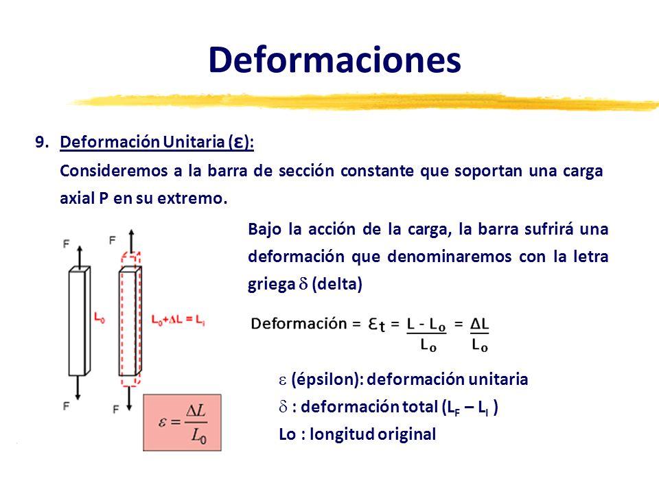 9. Deformación Unitaria ( ε ): Consideremos a la barra de sección constante que soportan una carga axial P en su extremo. Bajo la acción de la carga,