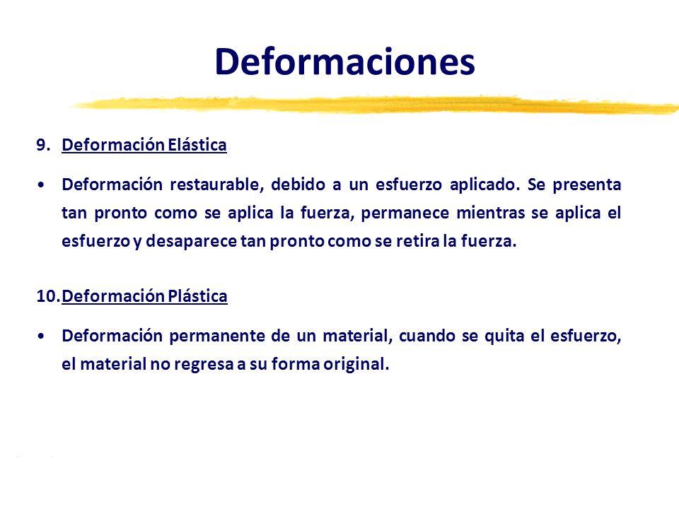 9.Deformación Elástica Deformación restaurable, debido a un esfuerzo aplicado. Se presenta tan pronto como se aplica la fuerza, permanece mientras se