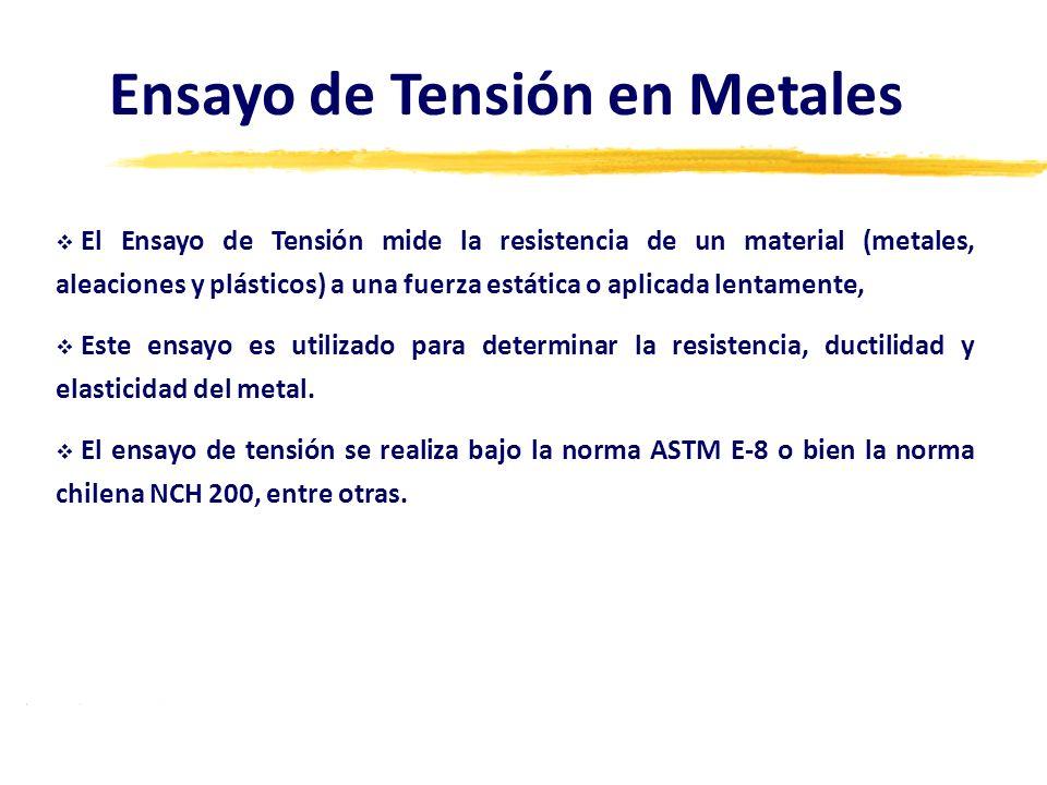 Ensayo de Tensión en Metales El Ensayo de Tensión mide la resistencia de un material (metales, aleaciones y plásticos) a una fuerza estática o aplicad