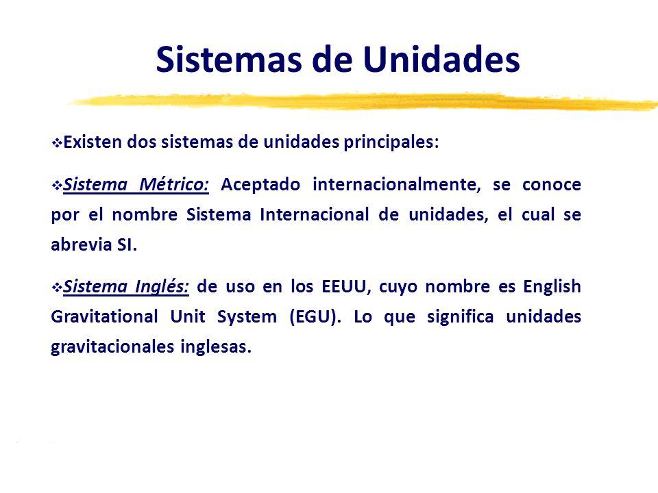Existen dos sistemas de unidades principales: Sistema Métrico: Aceptado internacionalmente, se conoce por el nombre Sistema Internacional de unidades,